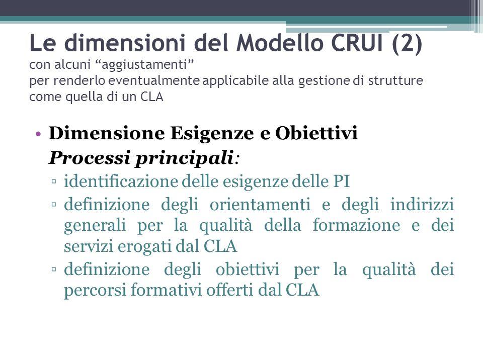 Le dimensioni del Modello CRUI (2) con alcuni aggiustamenti per renderlo eventualmente applicabile alla gestione di strutture come quella di un CLA
