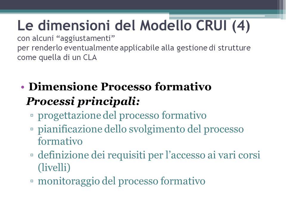 Le dimensioni del Modello CRUI (4) con alcuni aggiustamenti per renderlo eventualmente applicabile alla gestione di strutture come quella di un CLA