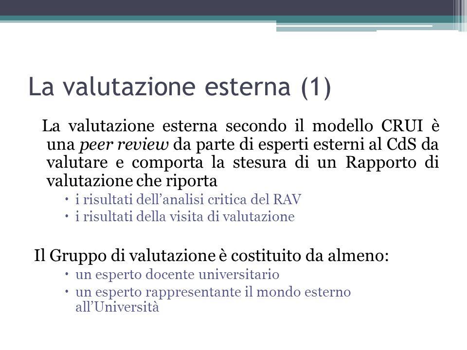 La valutazione esterna (1)