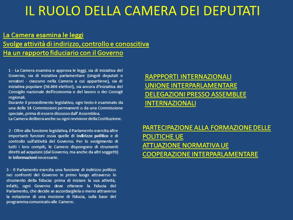 Palazzo montecitorio la camera dei deputati ppt video for Camera deputati indirizzo