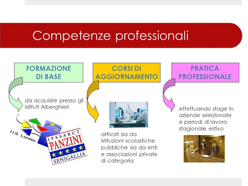 CORSI DI AGGIORNAMENTO PRATICA PROFESSIONALE