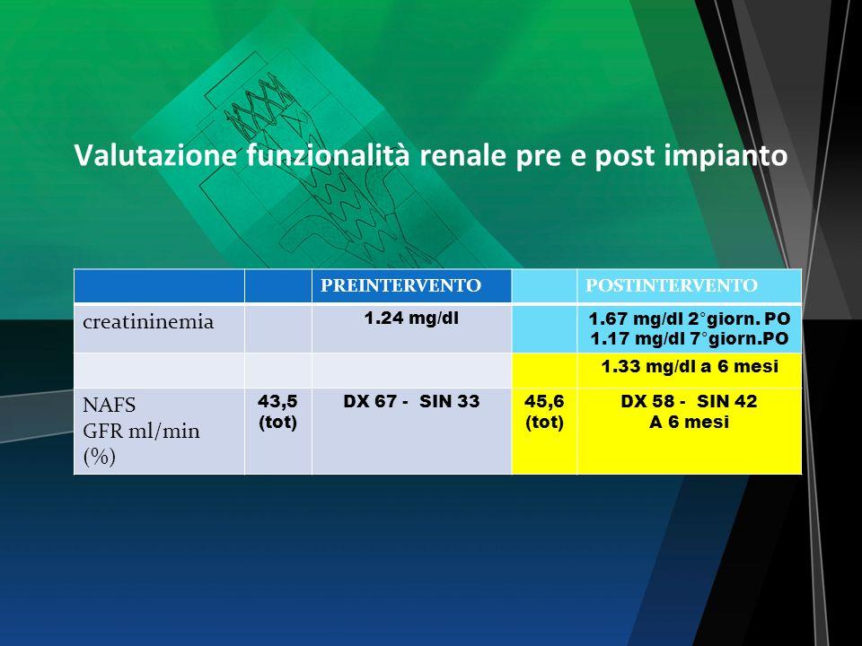 Valutazione funzionalità renale pre e post impianto