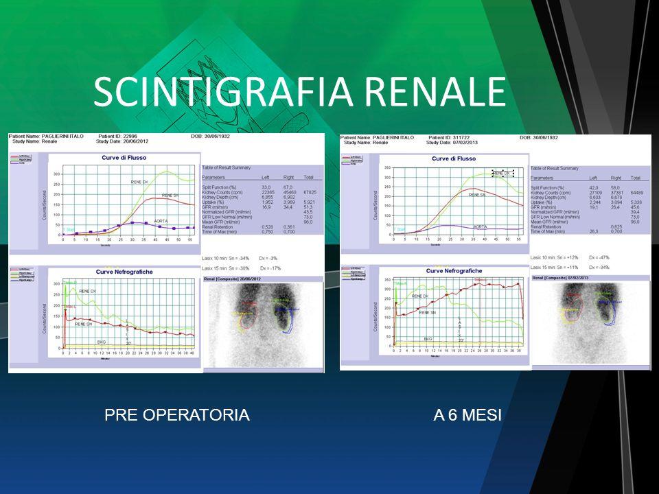 SCINTIGRAFIA RENALE PRE OPERATORIA A 6 MESI