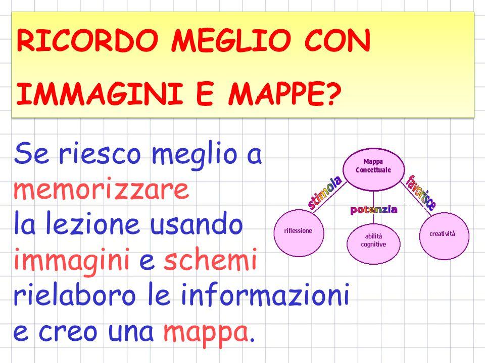 RICORDO MEGLIO CON IMMAGINI E MAPPE
