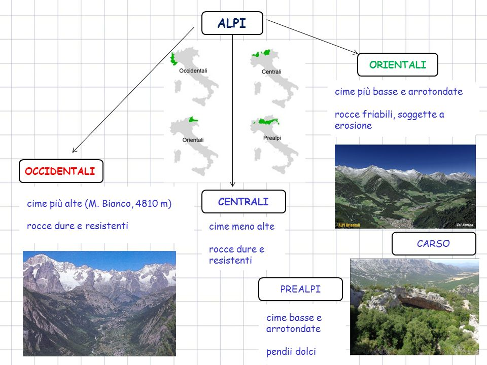 ALPI ORIENTALI cime più basse e arrotondate