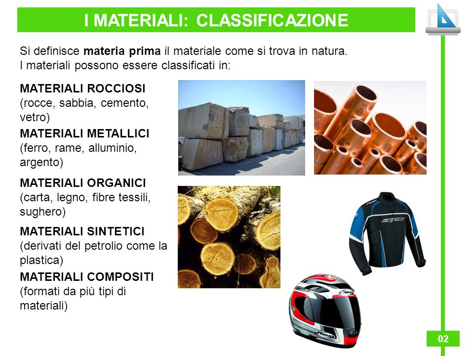 I MATERIALI: CLASSIFICAZIONE