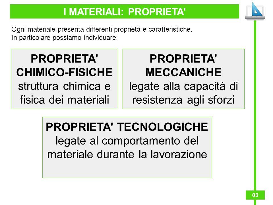 PROPRIETA CHIMICO-FISICHE struttura chimica e fisica dei materiali