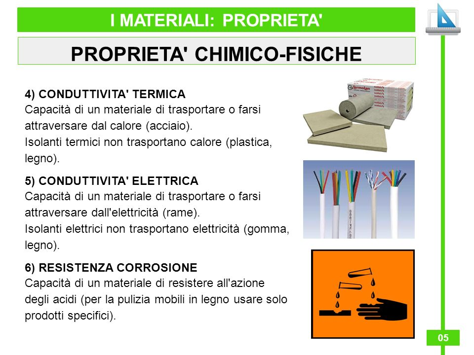 I MATERIALI: PROPRIETA PROPRIETA CHIMICO-FISICHE