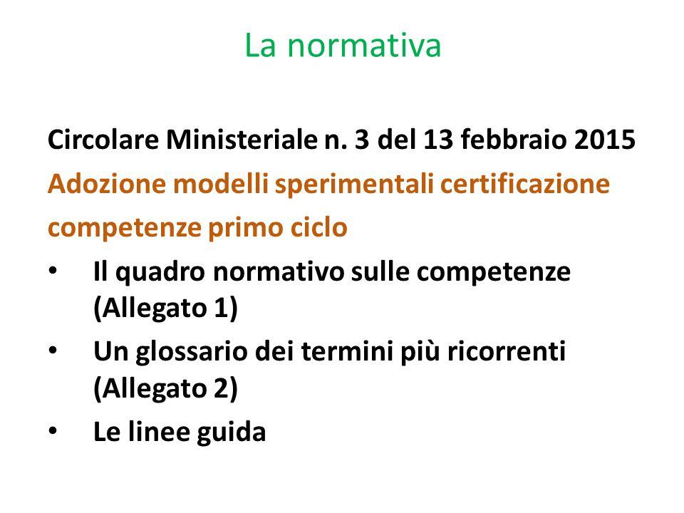 La normativa Circolare Ministeriale n. 3 del 13 febbraio 2015