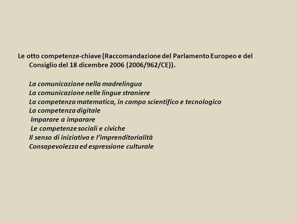 Le otto competenze-chiave (Raccomandazione del Parlamento Europeo e del Consiglio del 18 dicembre 2006 (2006/962/CE)).