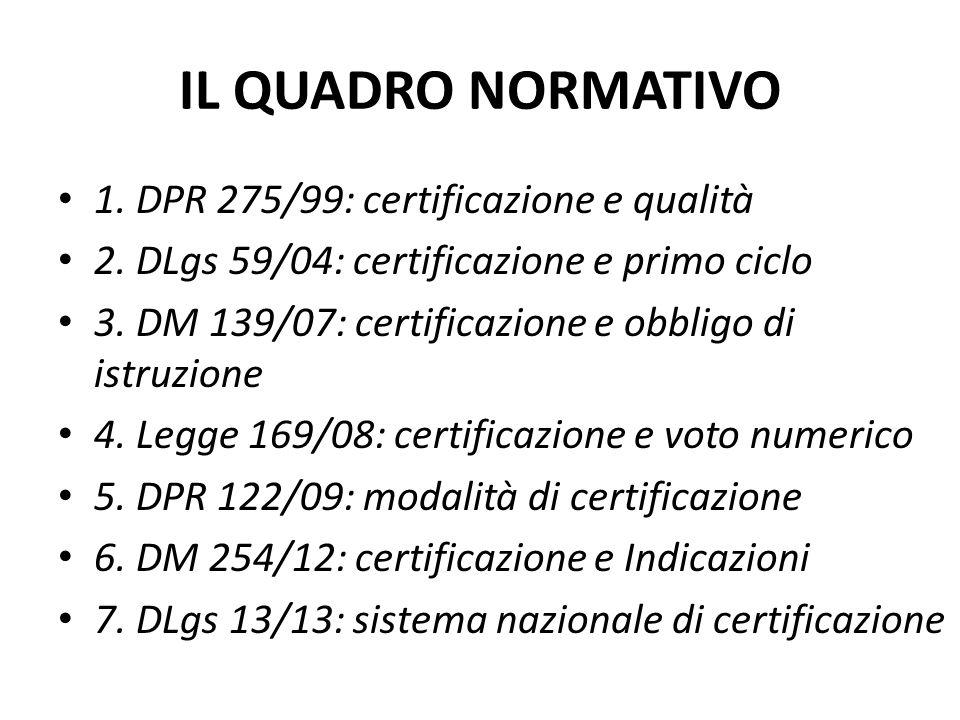 IL QUADRO NORMATIVO 1. DPR 275/99: certificazione e qualità