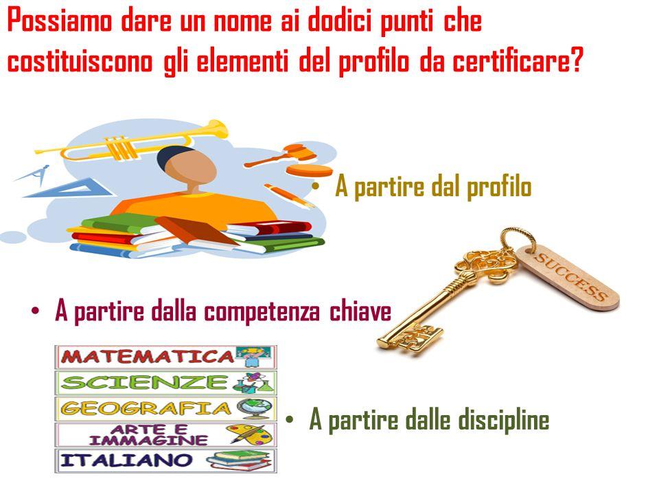 Possiamo dare un nome ai dodici punti che costituiscono gli elementi del profilo da certificare
