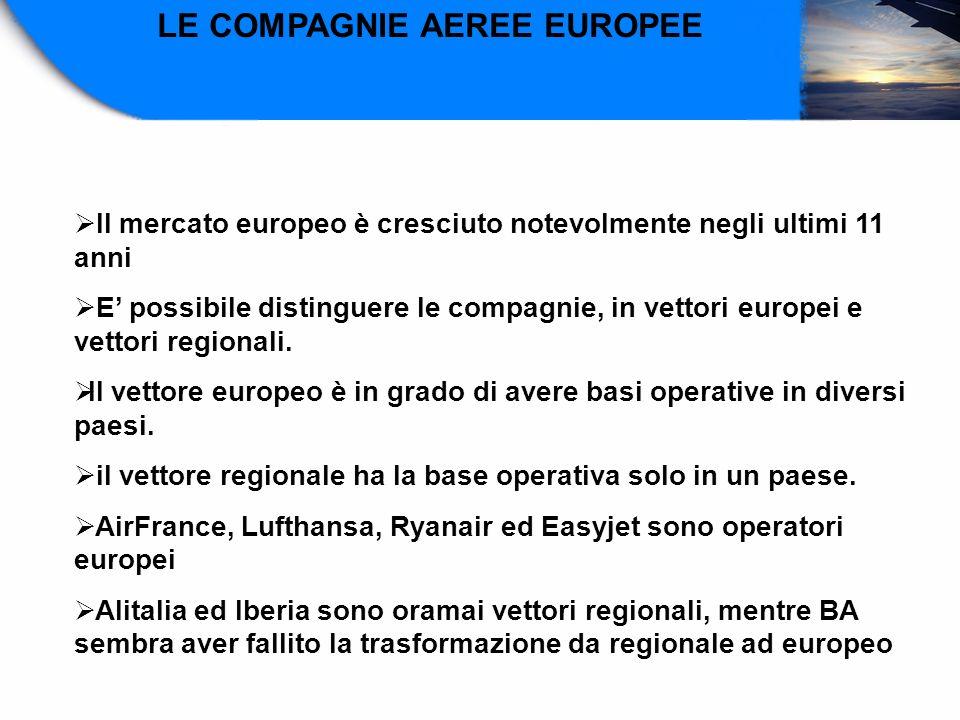 LE COMPAGNIE AEREE EUROPEE