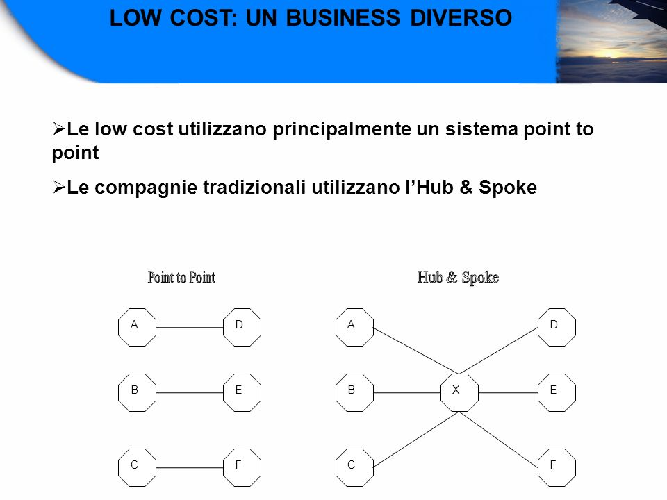 LOW COST: UN BUSINESS DIVERSO