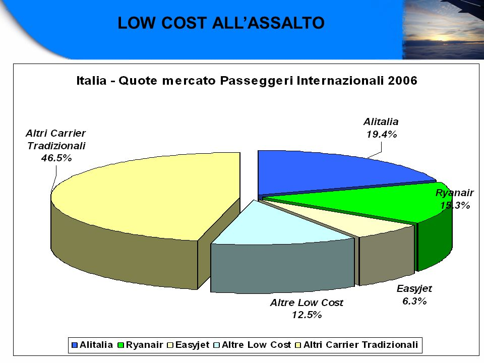 LOW COST ALL'ASSALTO