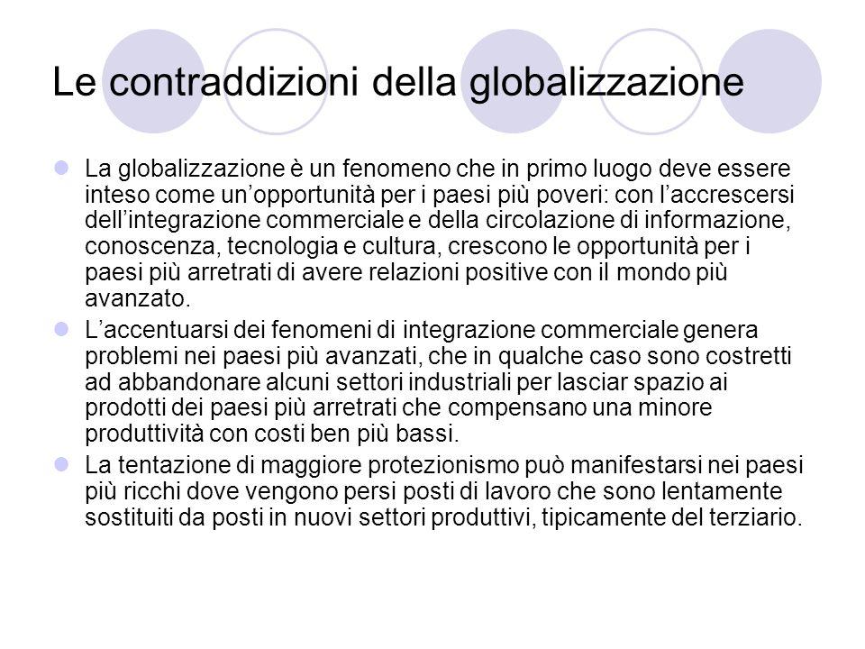 Le contraddizioni della globalizzazione