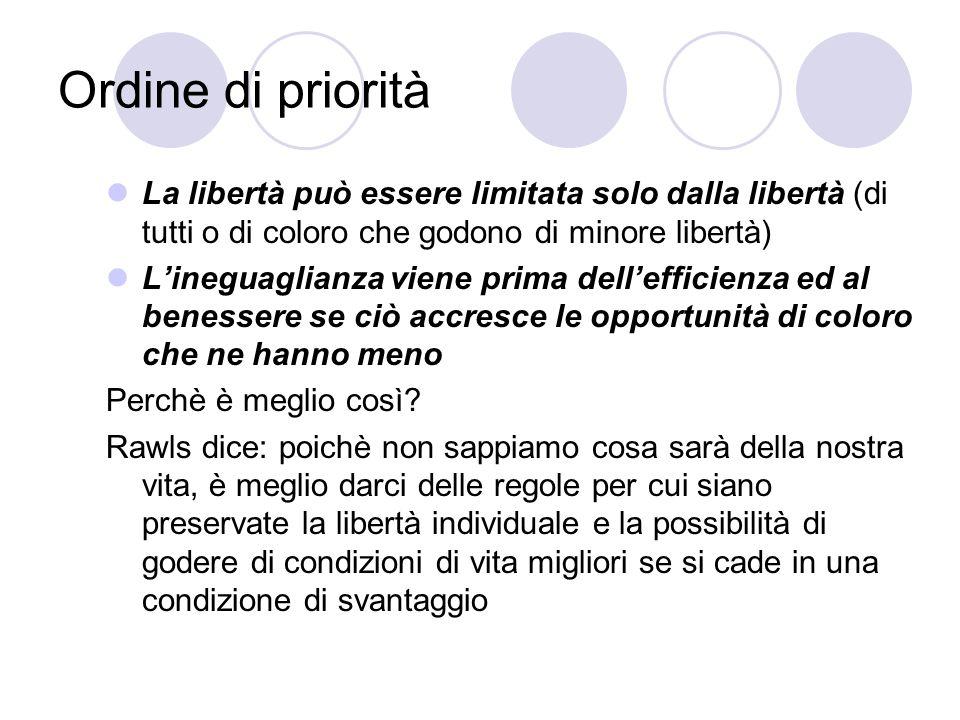 Ordine di priorità La libertà può essere limitata solo dalla libertà (di tutti o di coloro che godono di minore libertà)