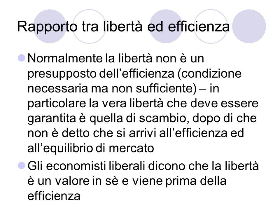 Rapporto tra libertà ed efficienza