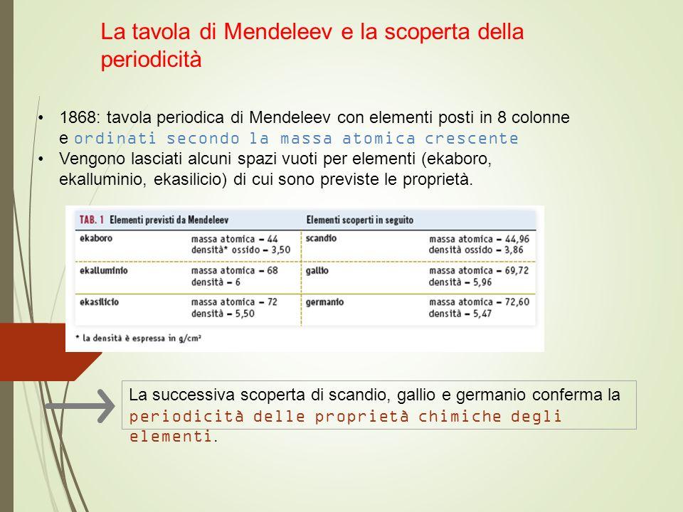 La tavola periodica ppt video online scaricare - Mendeleev e la tavola periodica ...