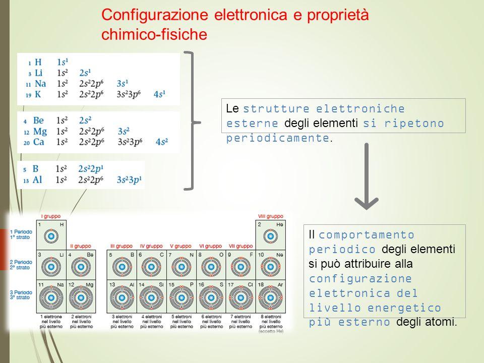 La tavola periodica ppt video online scaricare - Tavola periodica configurazione elettronica ...