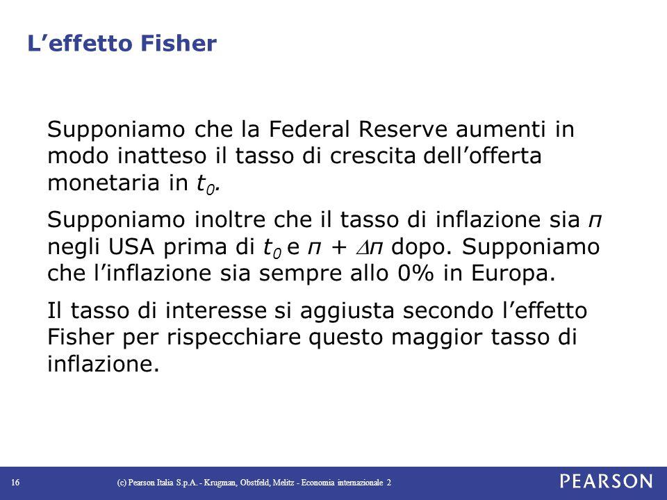 L'effetto Fisher