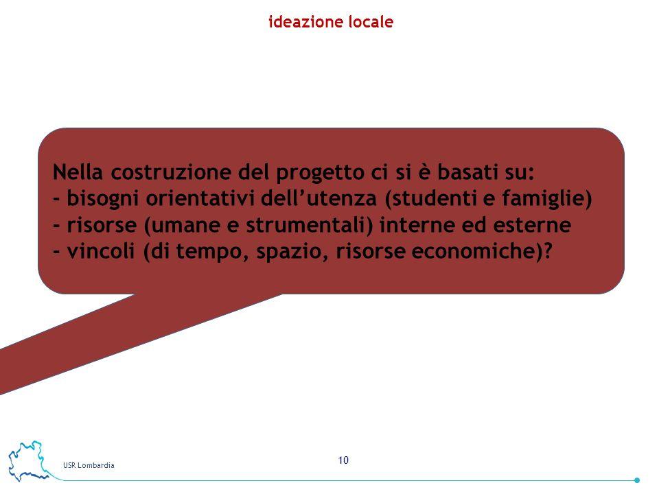 Nella costruzione del progetto ci si è basati su: