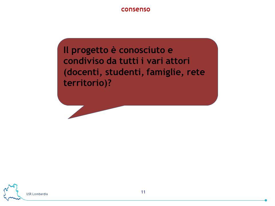 consenso Il progetto è conosciuto e condiviso da tutti i vari attori (docenti, studenti, famiglie, rete territorio)