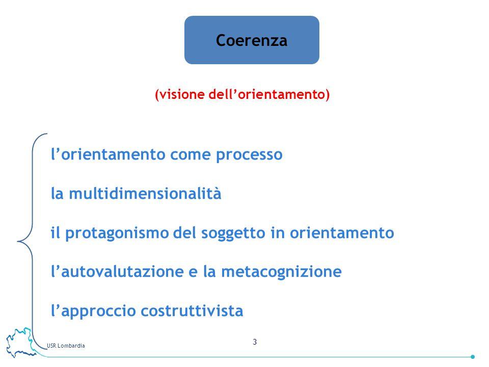 l'orientamento come processo la multidimensionalità