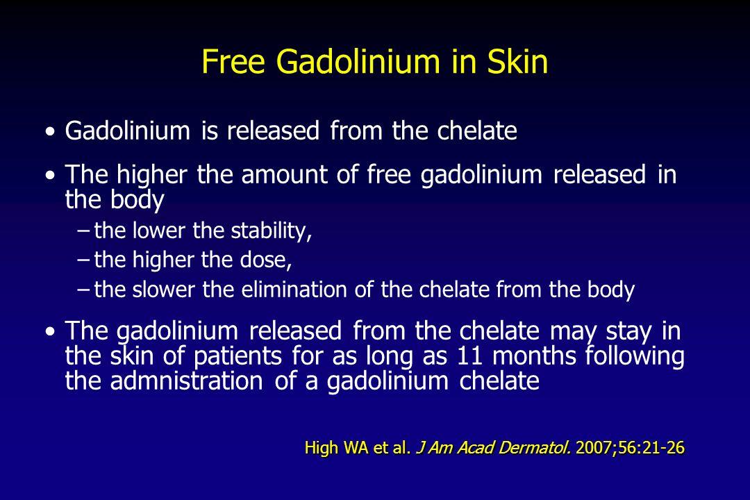 Free Gadolinium in Skin