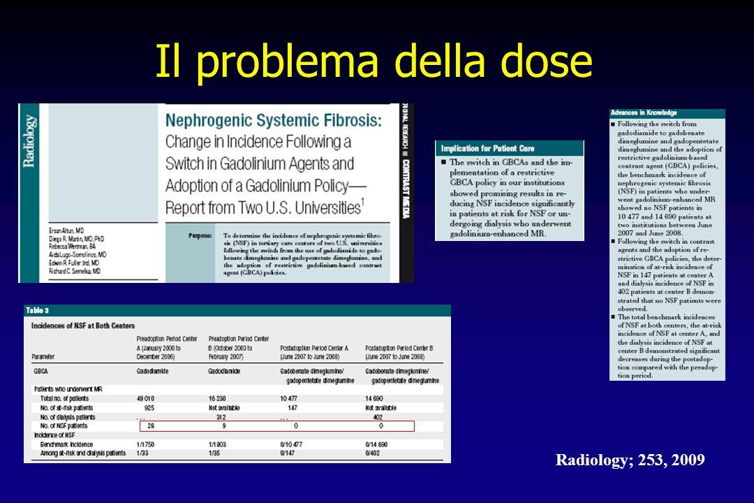 Il problema della dose Radiology; 253, 2009