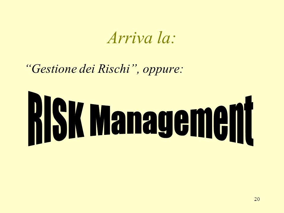 Arriva la: Gestione dei Rischi , oppure: RISK Management
