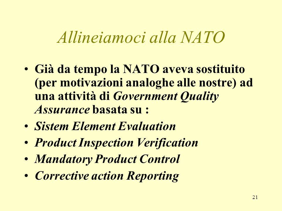 Allineiamoci alla NATO