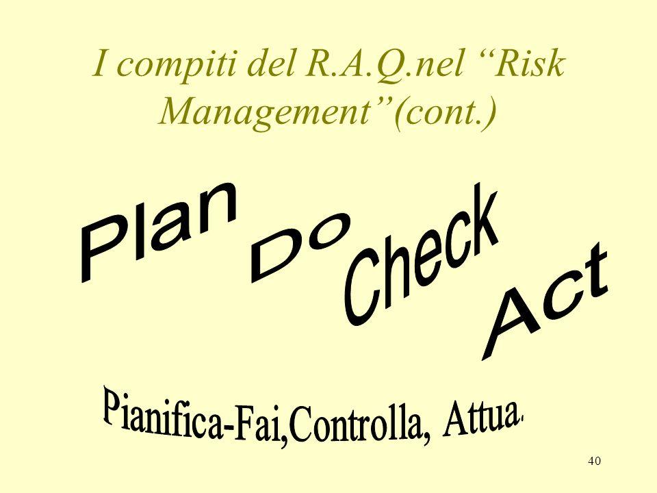 I compiti del R.A.Q.nel Risk Management (cont.)