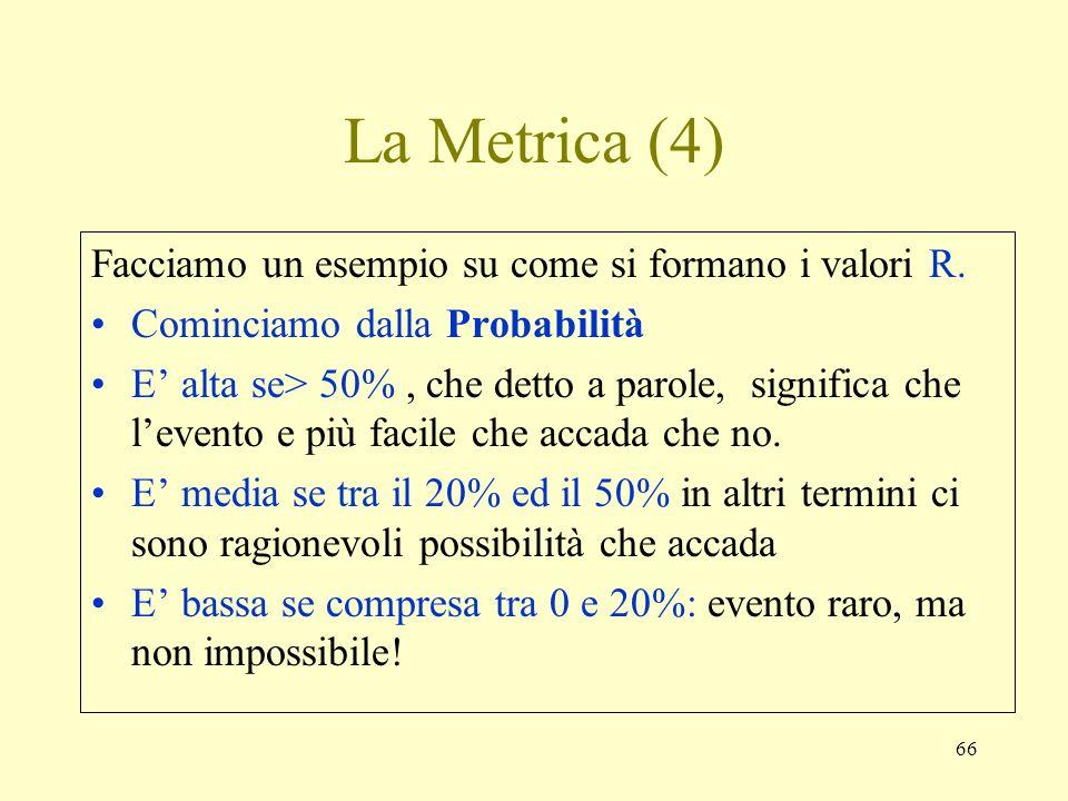 La Metrica (4) Facciamo un esempio su come si formano i valori R.