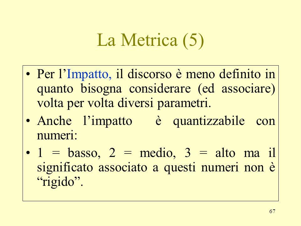 La Metrica (5) Per l'Impatto, il discorso è meno definito in quanto bisogna considerare (ed associare) volta per volta diversi parametri.