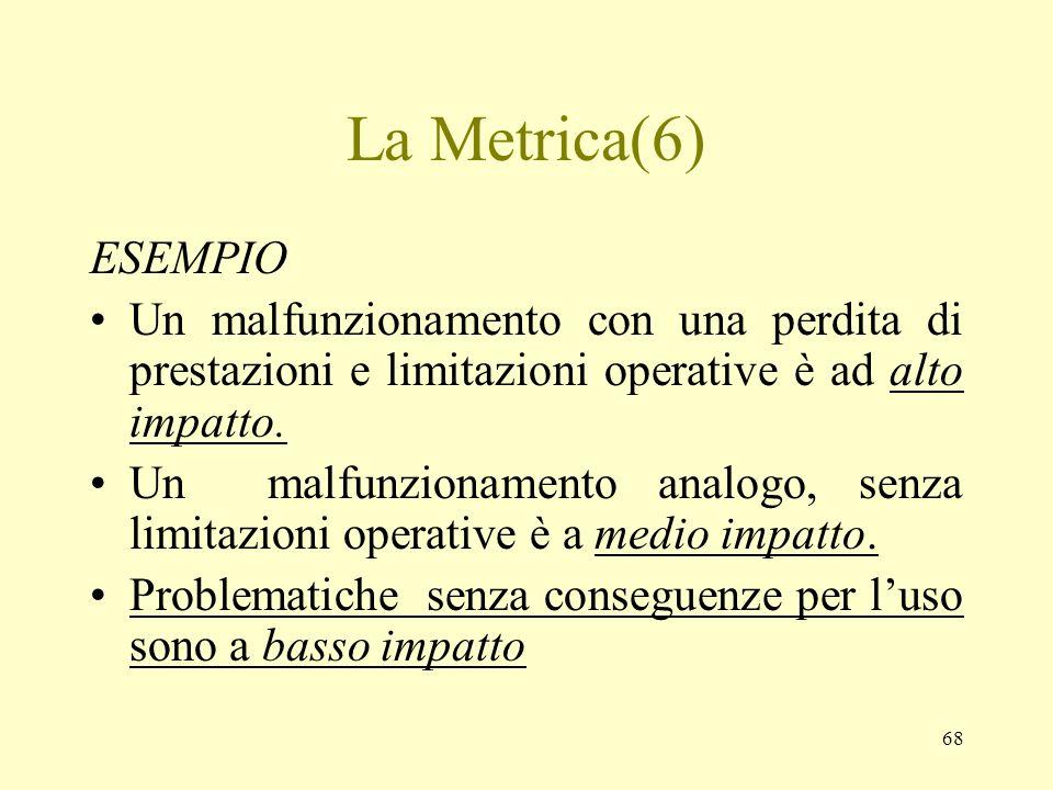 La Metrica(6) ESEMPIO. Un malfunzionamento con una perdita di prestazioni e limitazioni operative è ad alto impatto.