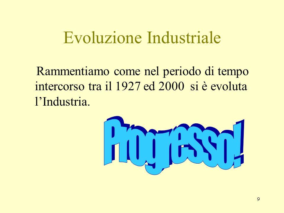 Evoluzione Industriale