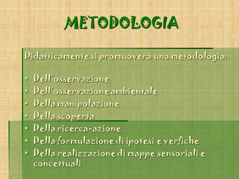 METODOLOGIA Didatticamente si promuoverà una metodologia: