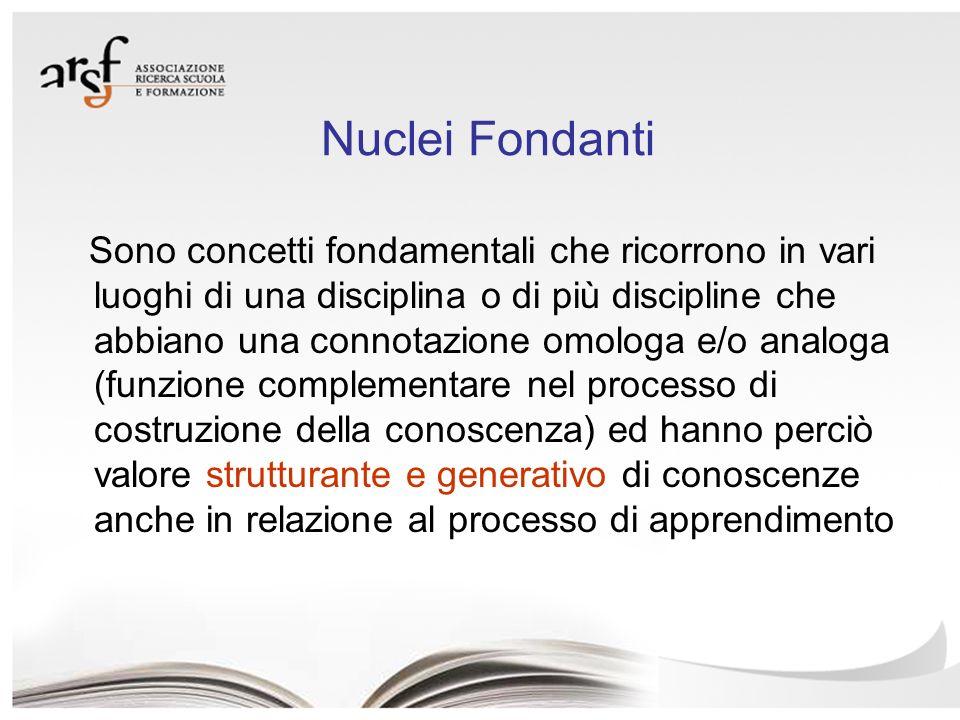 Nuclei Fondanti