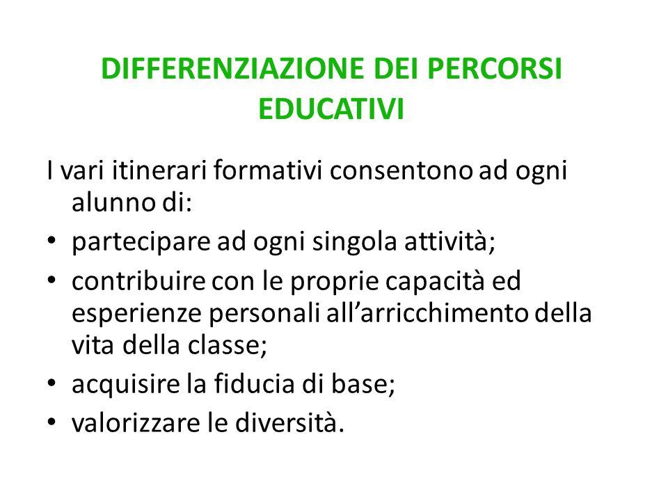 DIFFERENZIAZIONE DEI PERCORSI EDUCATIVI