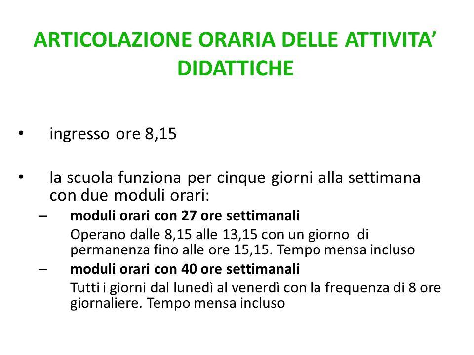 ARTICOLAZIONE ORARIA DELLE ATTIVITA' DIDATTICHE