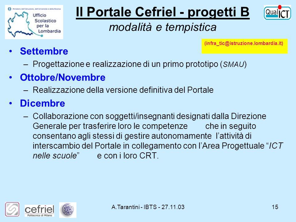 Il Portale Cefriel - progetti B modalità e tempistica
