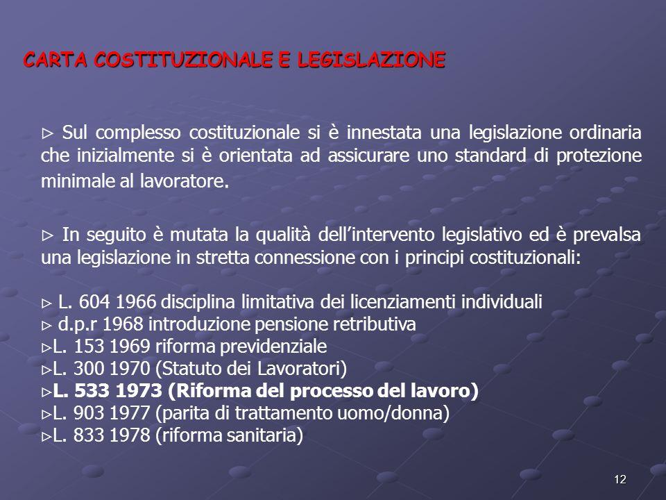 CARTA COSTITUZIONALE E LEGISLAZIONE
