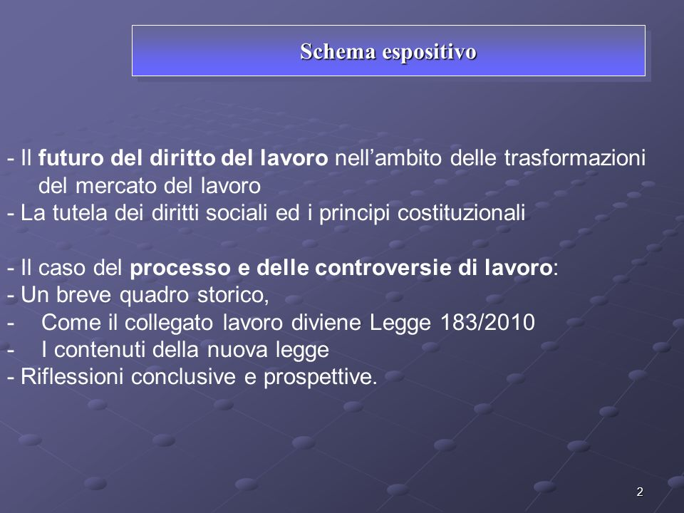 Schema espositivo- Il futuro del diritto del lavoro nell'ambito delle trasformazioni. del mercato del lavoro.