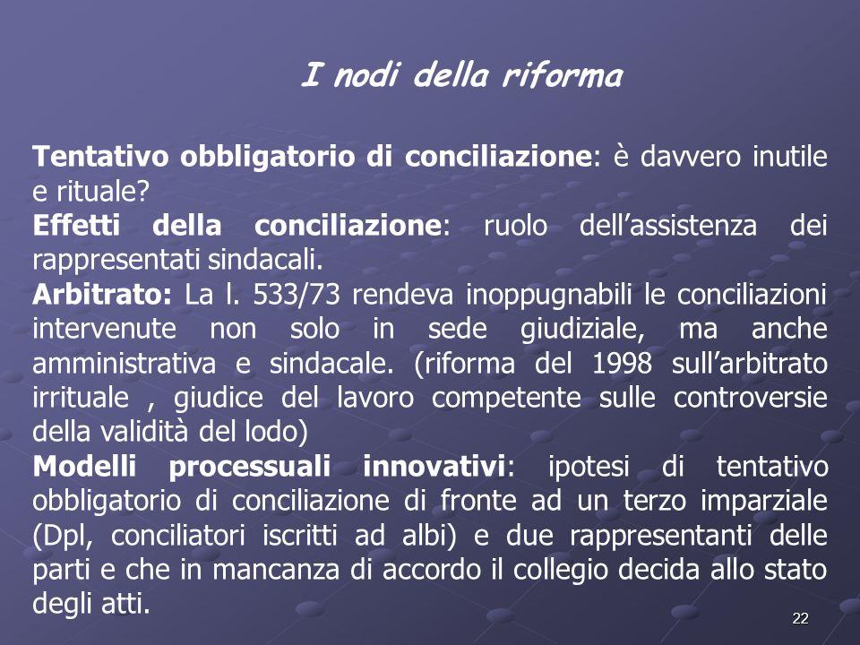 I nodi della riforma Tentativo obbligatorio di conciliazione: è davvero inutile e rituale