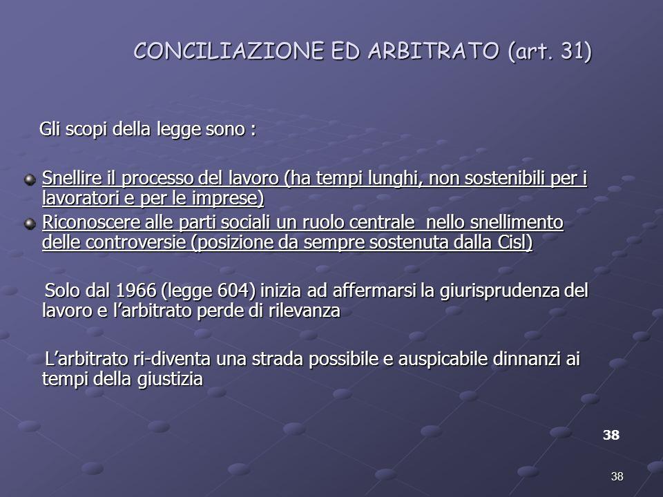 CONCILIAZIONE ED ARBITRATO (art. 31)