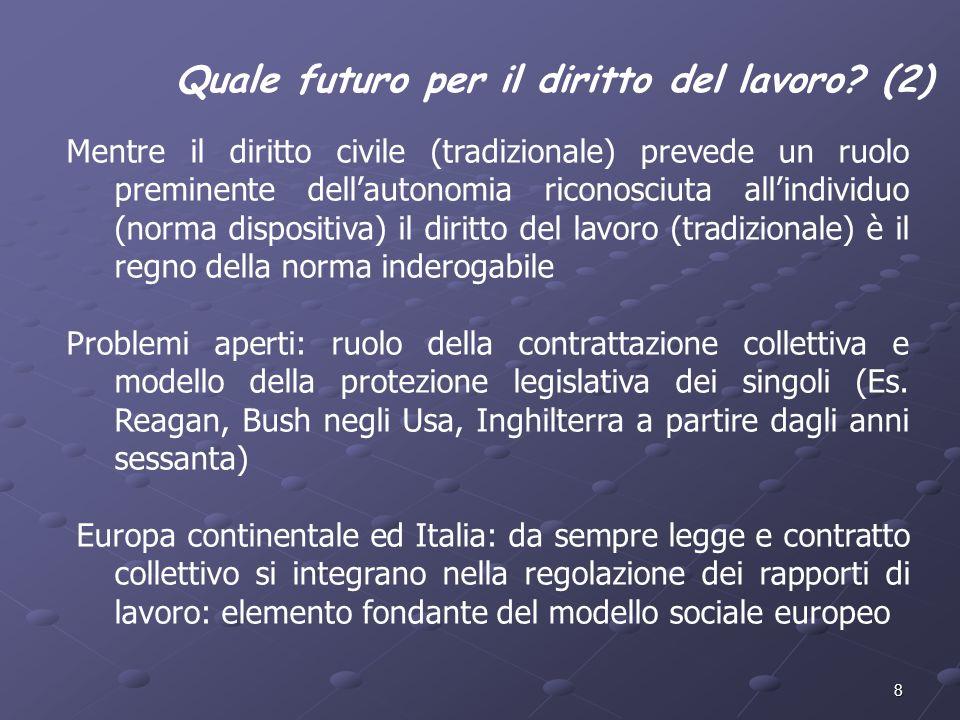 Quale futuro per il diritto del lavoro (2)