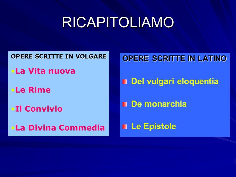 RICAPITOLIAMO Del vulgari eloquentia De monarchia Le Epistole