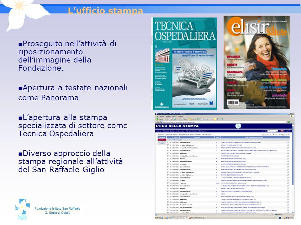 L'ufficio stampa Proseguito nell'attività di riposizionamento dell'immagine della Fondazione. Apertura a testate nazionali.
