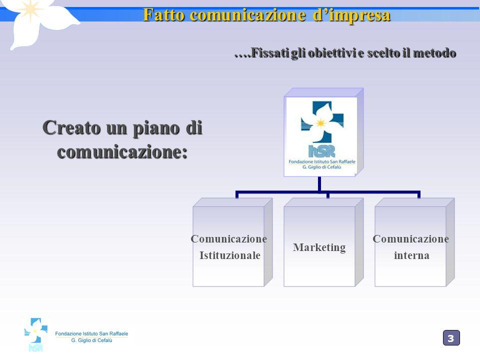 Creato un piano di comunicazione: